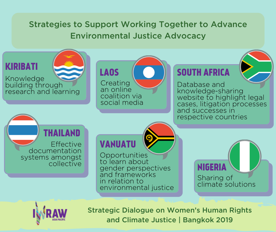 Strategies to Support Working Together to Advance Environmental Justice Advocacy