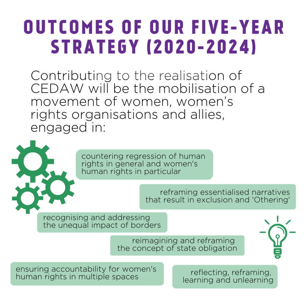 Outcomes of our five-year strategy (2020-2024): Contributing to the realisation of CEDAW will be the mobilisation of a movement of women, women's rights organisations and allies, engaged in: countering regression of human rights in general and women's human rights in particular; reframing essentialised narratives that result in exclusion and 'Othering'; recognising and addressing the unequal impact of borders; reimagining and reframing the concept of state obligation; ensuring accountability for women's human rights in multiple spaces; reflecting, reframing, learning and unlearning